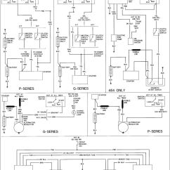 85 Chevy Silverado Wiring Diagram 22re Starter Truck Van The