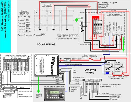 small resolution of xantrex ac wiring diagram free wiring diagram for you u2022 inverter charger schematic wiring diagram inverter charger