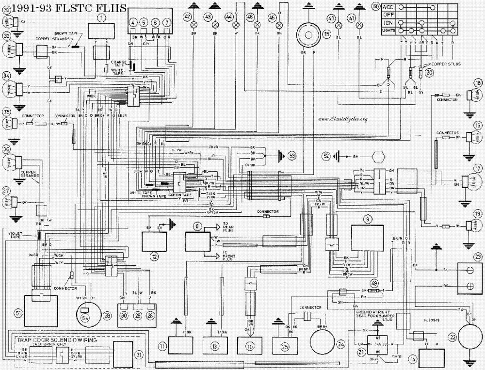 medium resolution of harley davidson 1991 93 flstc flhs wiring diagram service manual free download schematics