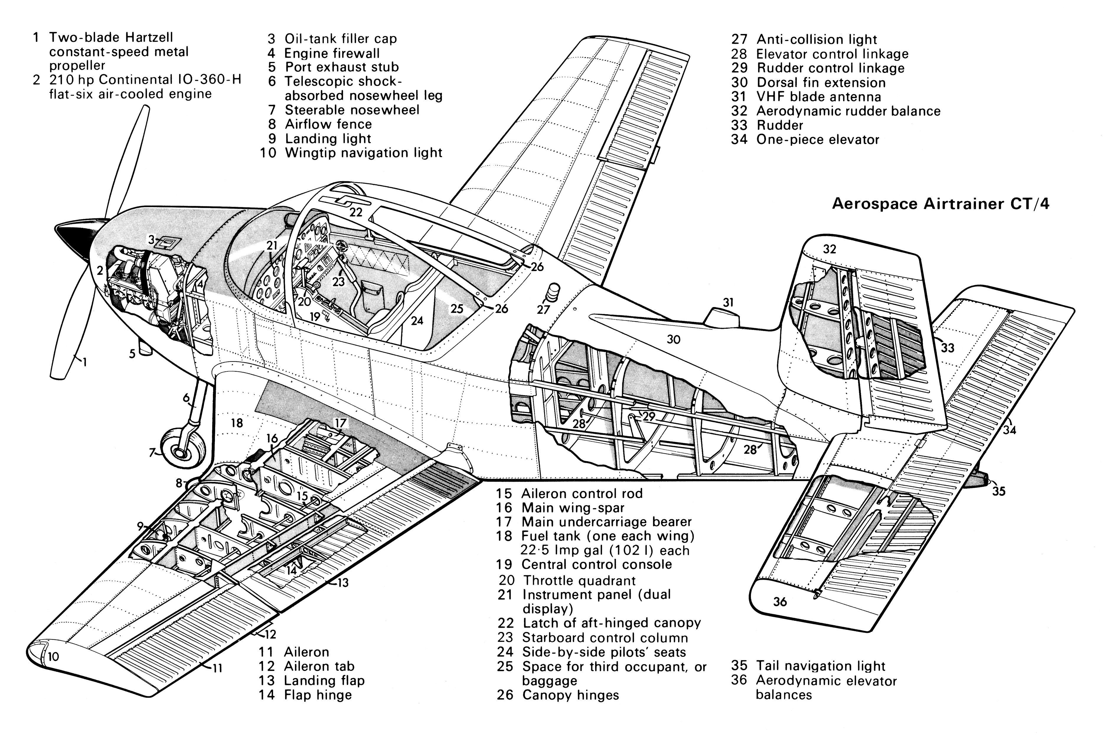 Aerospace Corporation Airtrainer Ct 4