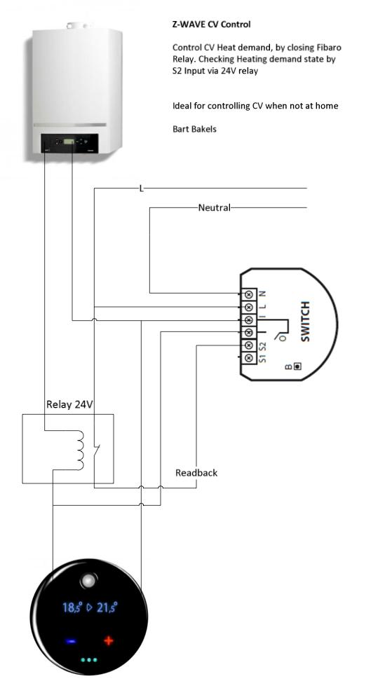 smart home wiring uk