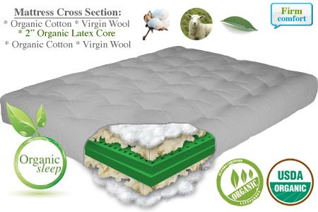 Natural Latex Wool Mattress Firm Our Comfort Rest Futon Sofa Bed Is One Of Most Por Beds And Futons Sleep Naturally