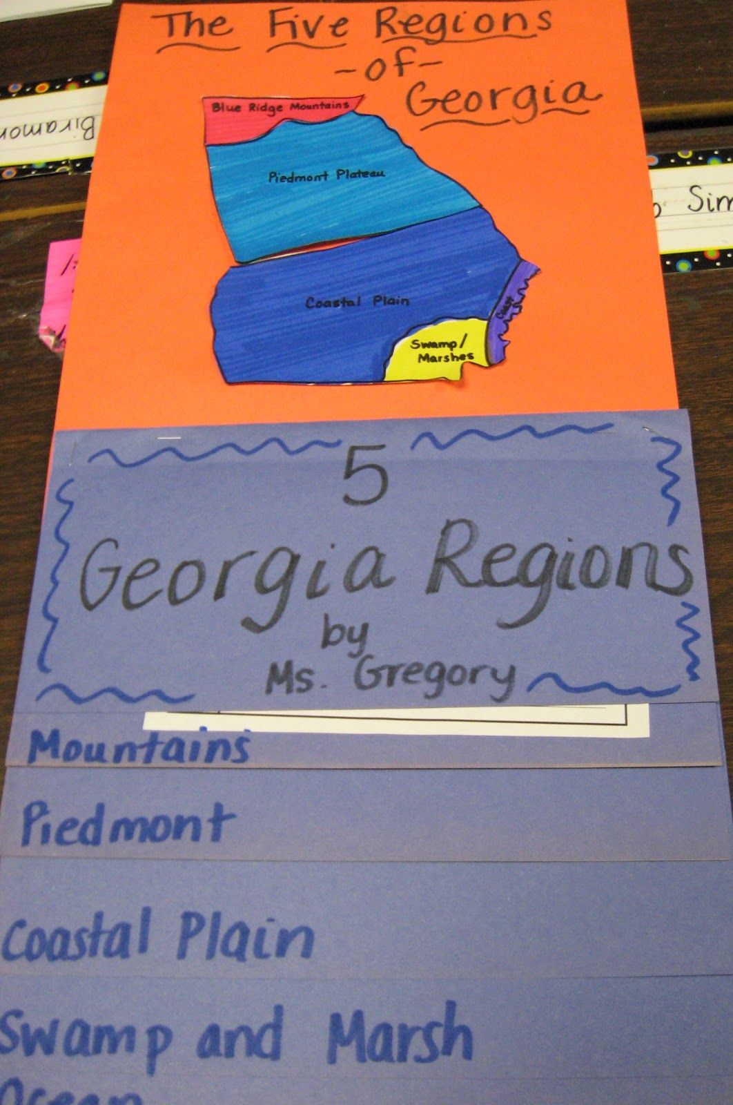 Five Regions Of Georgia