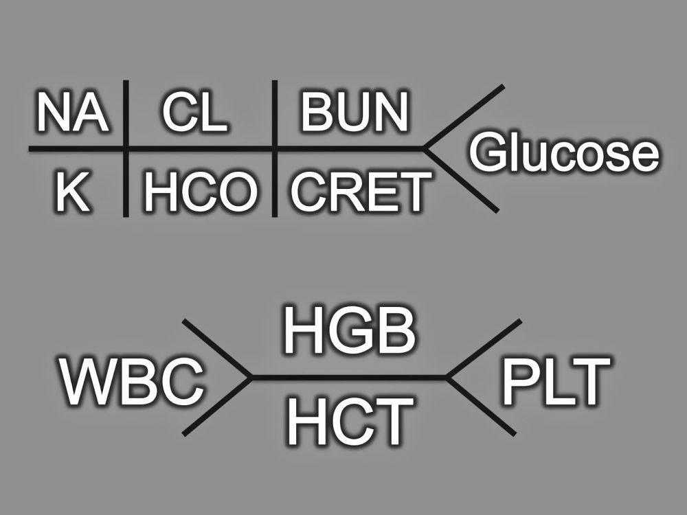medium resolution of ps fishbone diagram effect cause category job pinterest ps fishbone diagram effect cause category job pinterest