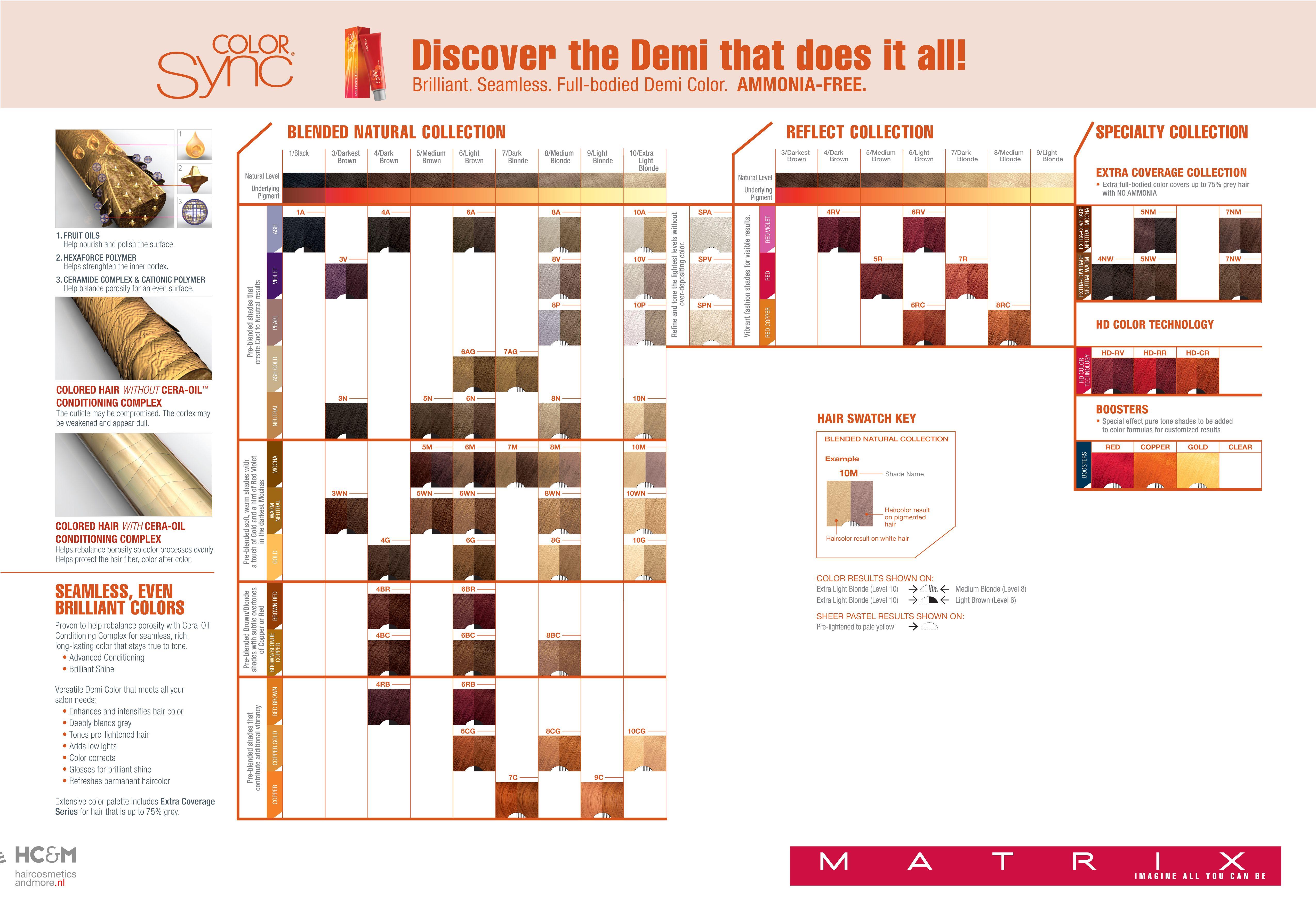 Color conversion chart redken color conversion chart nvjuhfo Image collections