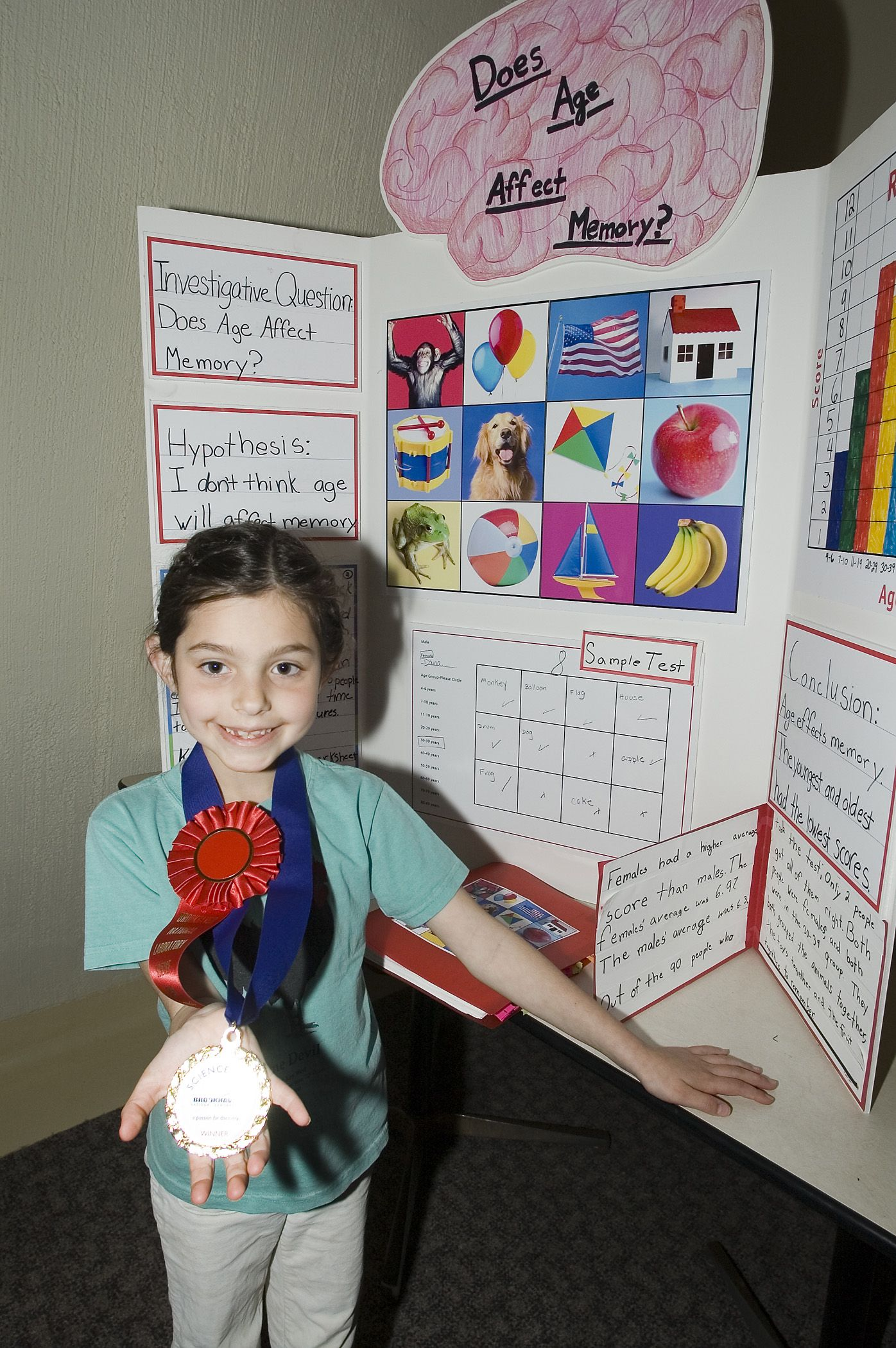 Science Fair Project Does Age Affect Memory