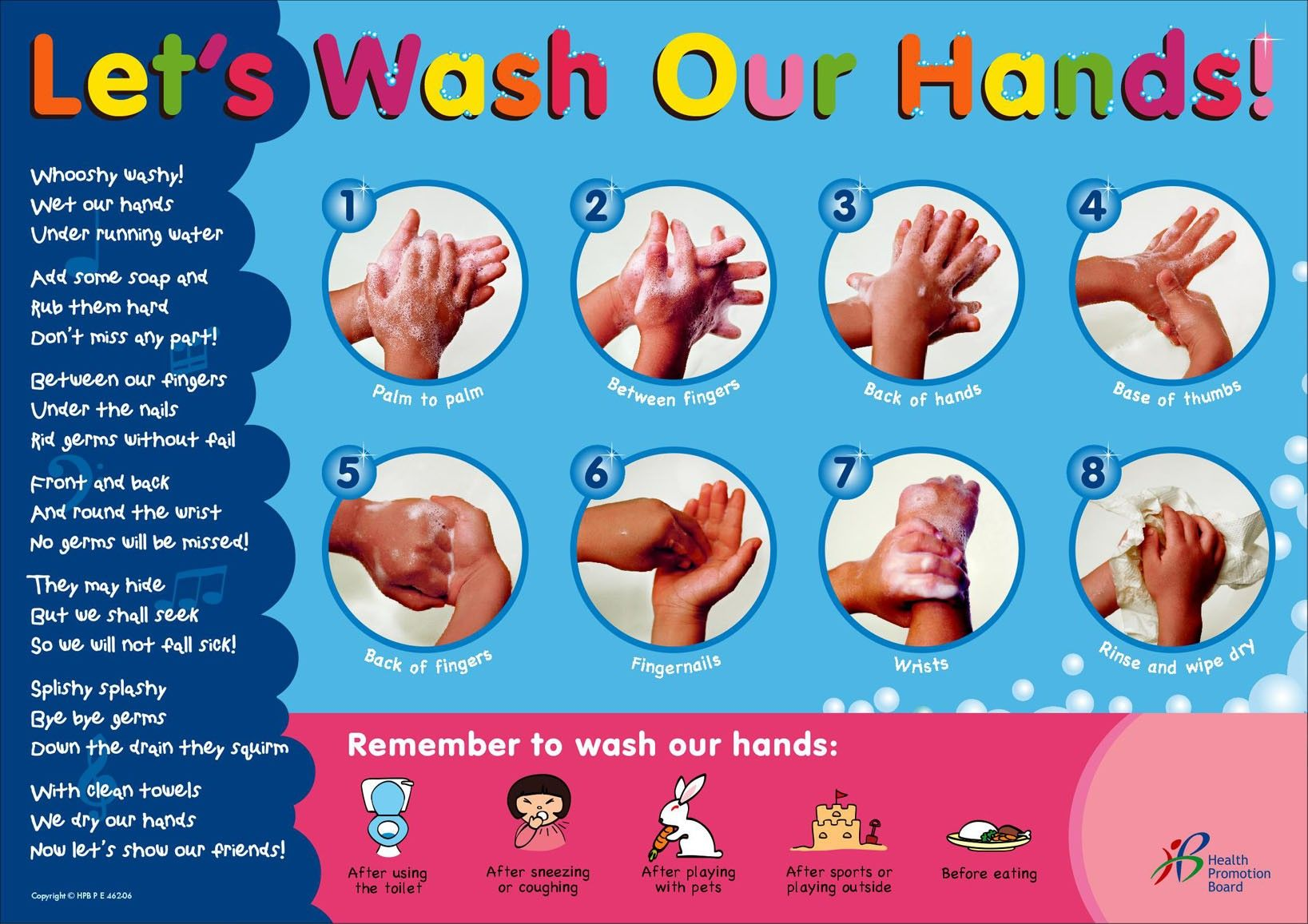 Hand Washing Poster 5 Accompanying Lesson Plan At D I Storage Lesson Plans