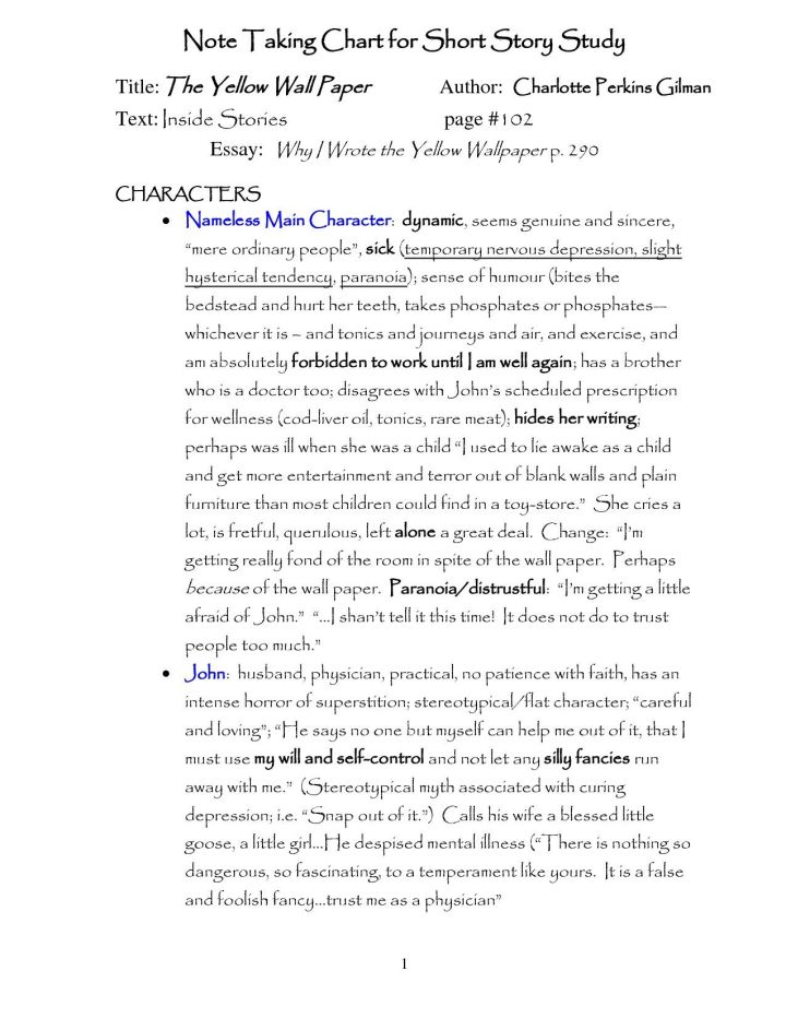 essays on the yellow wallpaper feminism Disclaimer: free essays on feminism posted on this site were donated by anonymous users and are provided for informational use only the free feminism research paper (the yellow wallpaper essay) presented on this page should not be viewed as a sample of our on-line writing service.
