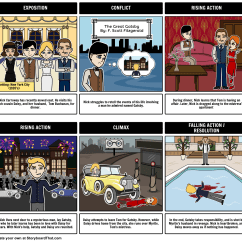 Plot Diagram For The Great Gatsby 7 Blade Trailer Wiring This Teacher Guide And Lesson Plan