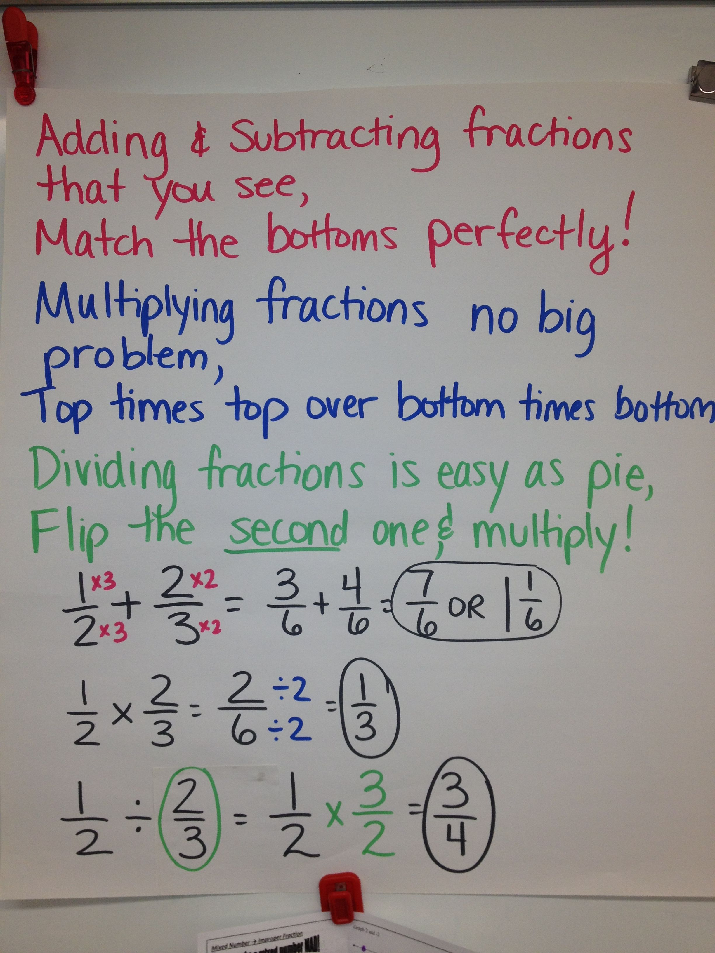 Fractions Anchor Chart Verse Poem Song To Help Kids
