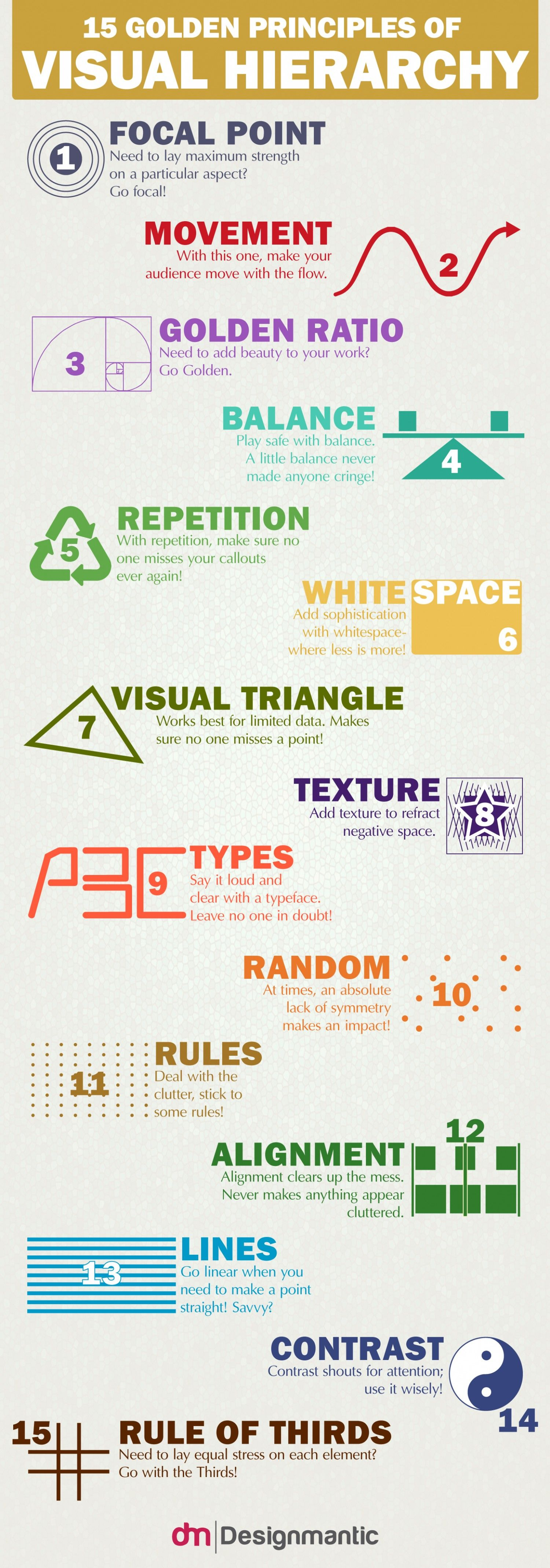 15 Golden Principles Of Visual Hierarchy Infographic