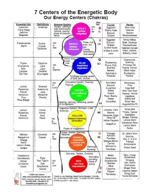 Printable 7 Chakras Chart  Bing Images | CHAKRAREIKI