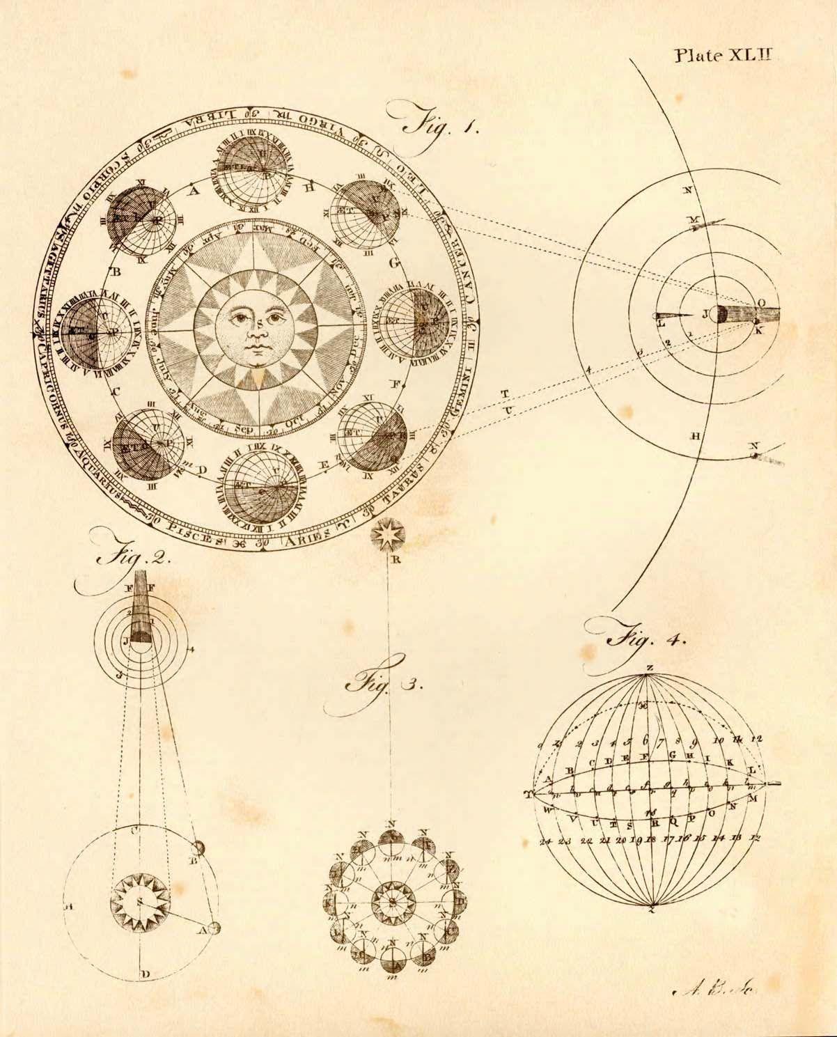 Antique Solar System Illustration Page 2