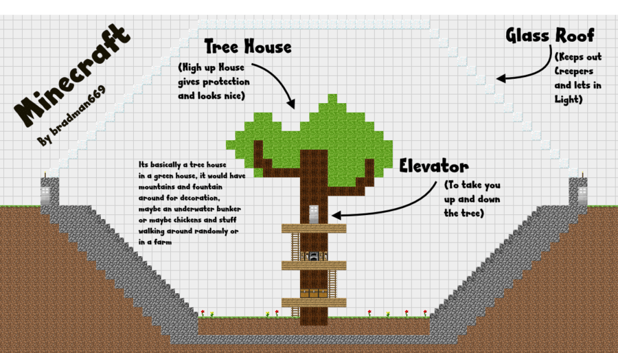 Minecraft Blueprints Minecraft Blueprint By R3c0niC Minecraft