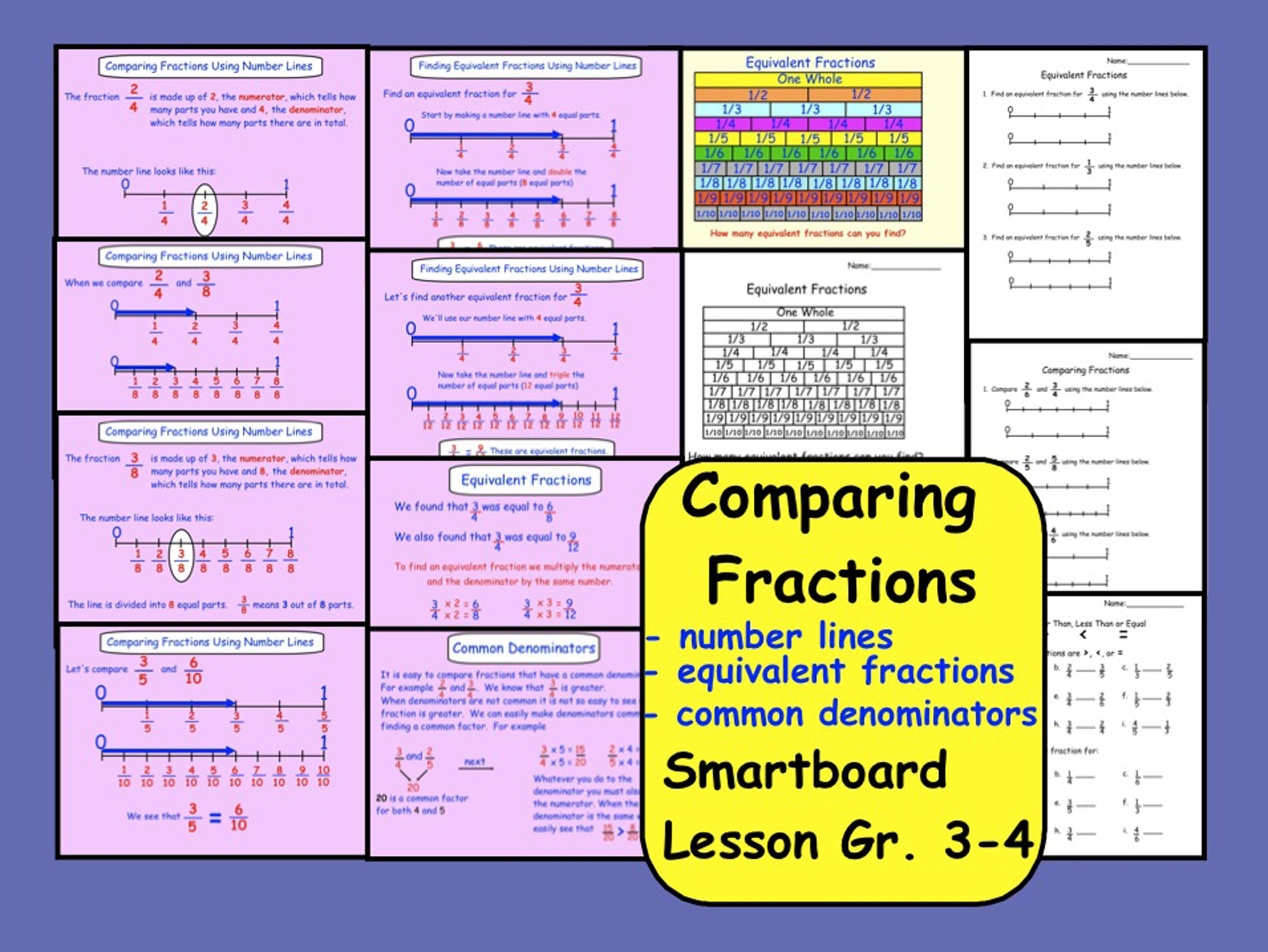 Comparing Fractions Using Number Lines Smartboard Lesson