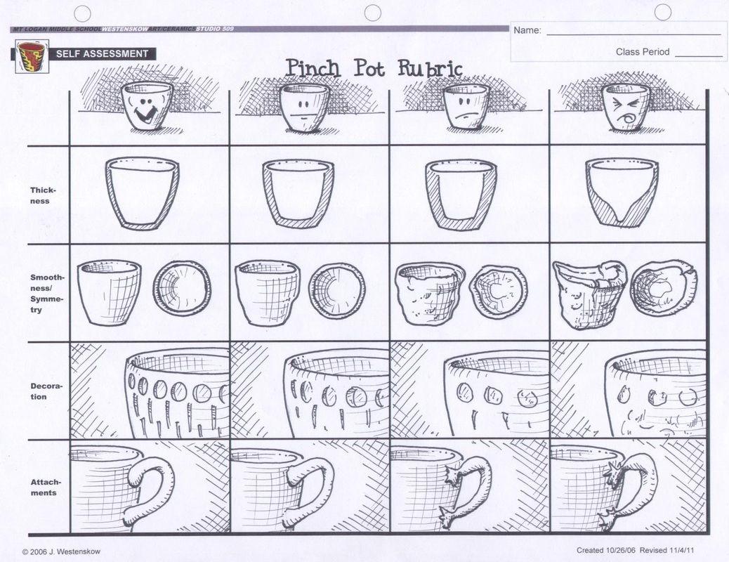 Pinch Pot Rubric