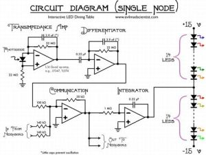 Interactive LED Dining Table Circuit | Schematics