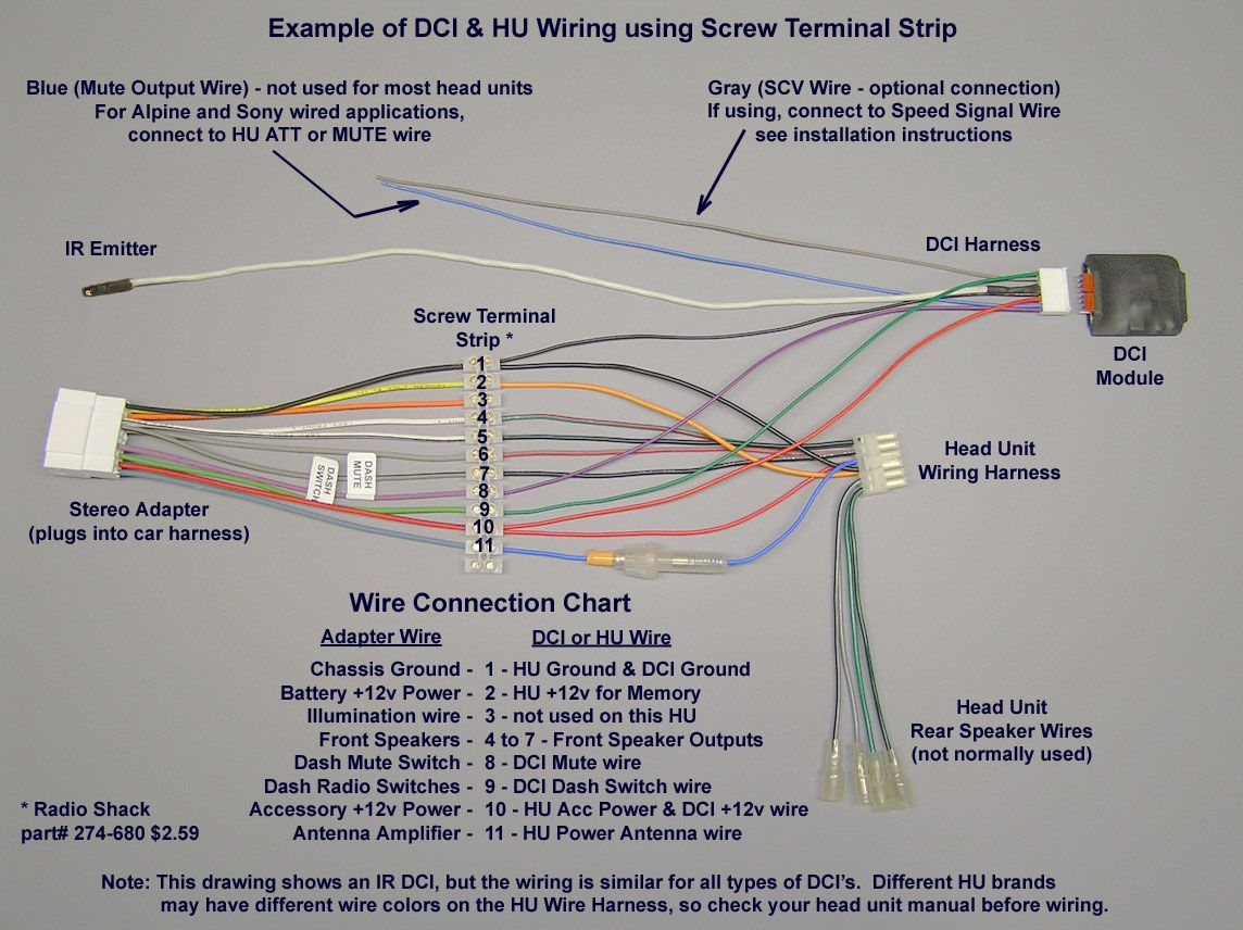 wiring diagram for pioneer stereo