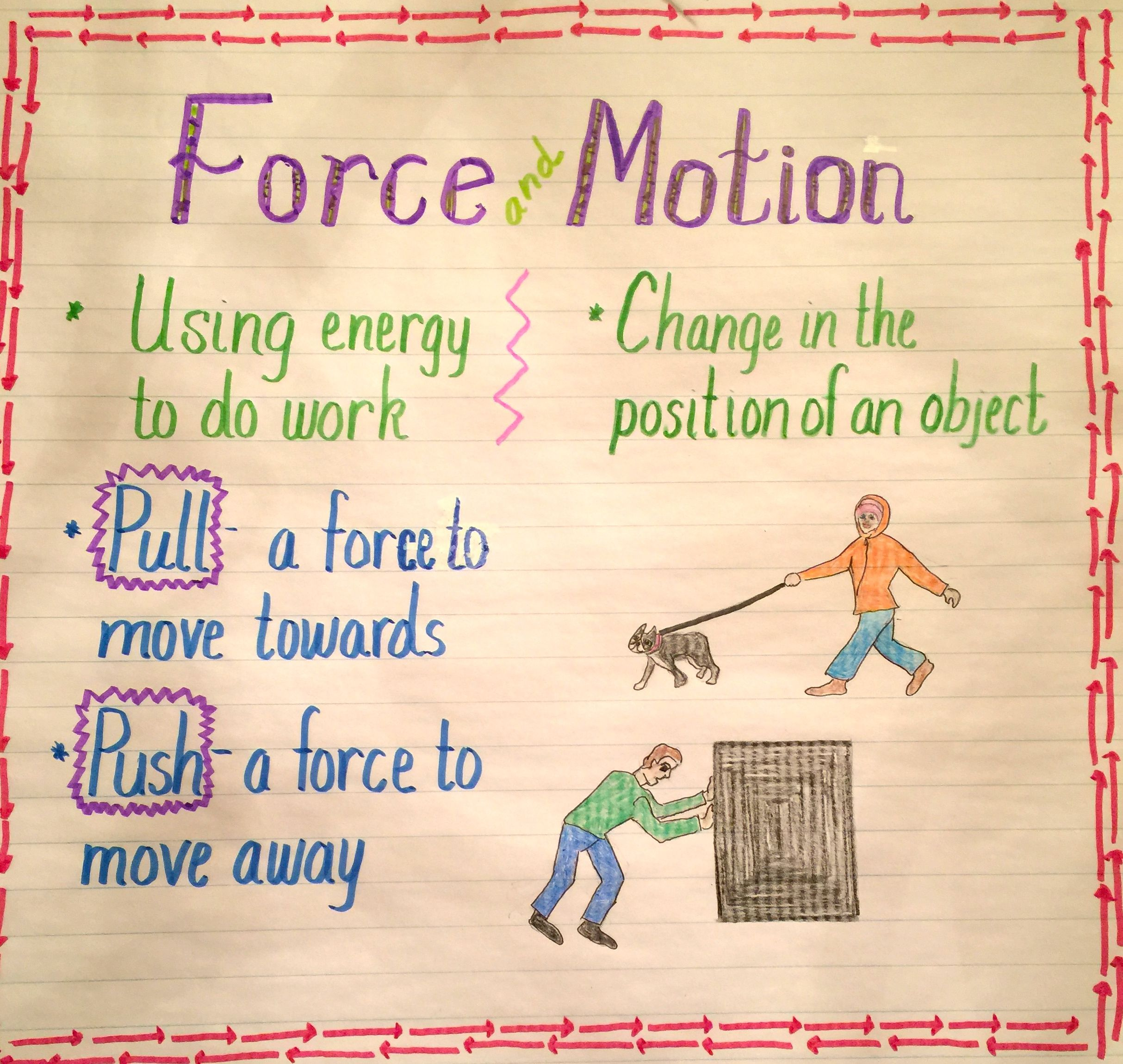 Force And Motion Push And Pull