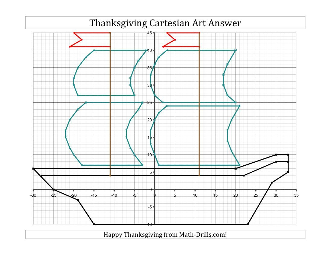 Newly Added Cartesian Art Thanksgiving Mayflower D Plus 4 Other Cartesian Art Plots For