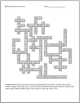 This is the crossword puzzle and solution that conclude my
