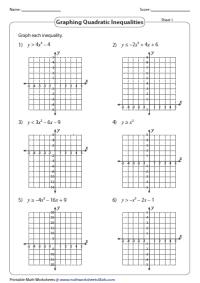 Graphing quadratic inequalities | Quadratic Equation and ...