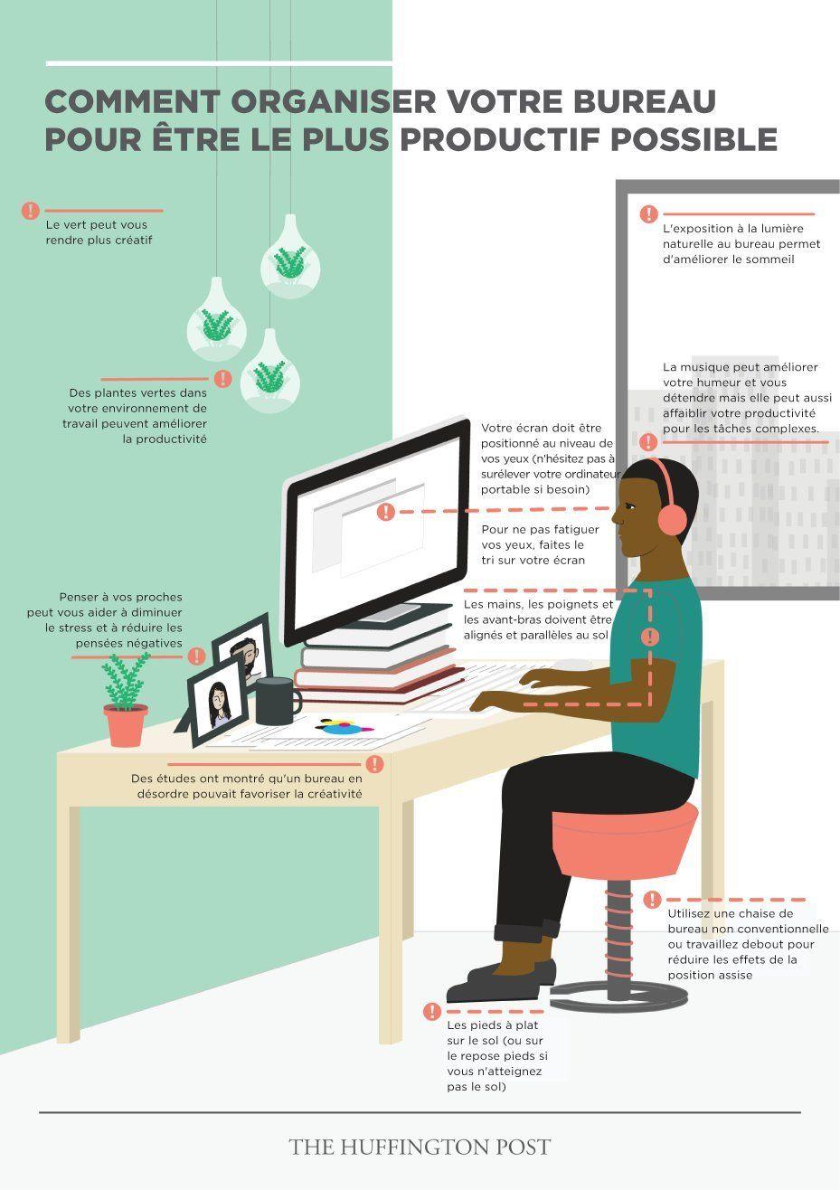 comment organiser votre bureau pour etre le plus productif possible infographie