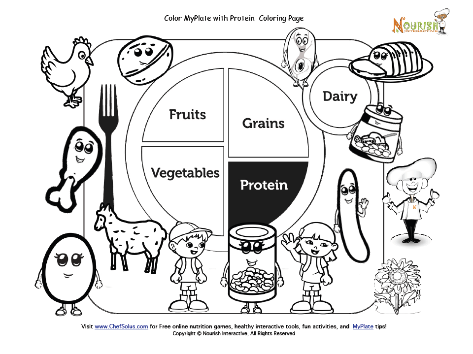 Myplate Coloring Sheet