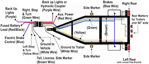 Trailer Wiring Diagram For Trailer Wiring Projects #trailerwiring