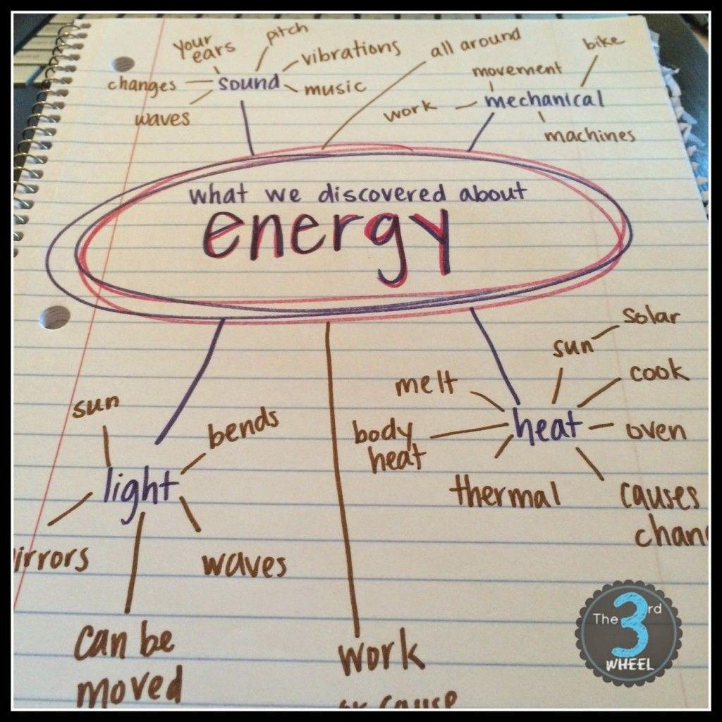 Science Saturday Energy
