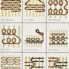 Diagram Of Weaving Loom 98 Ford Ranger Fuse Techniques On Pinterest   Tapestry Weaving, And Inkle
