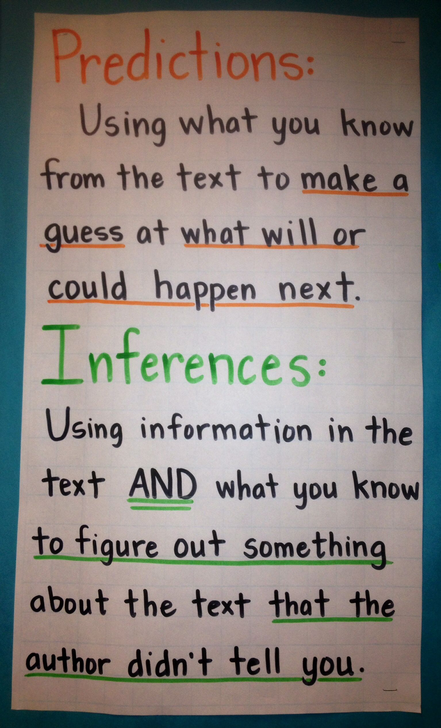 Predictions And Inferences Anchor Chart Fourth Grade