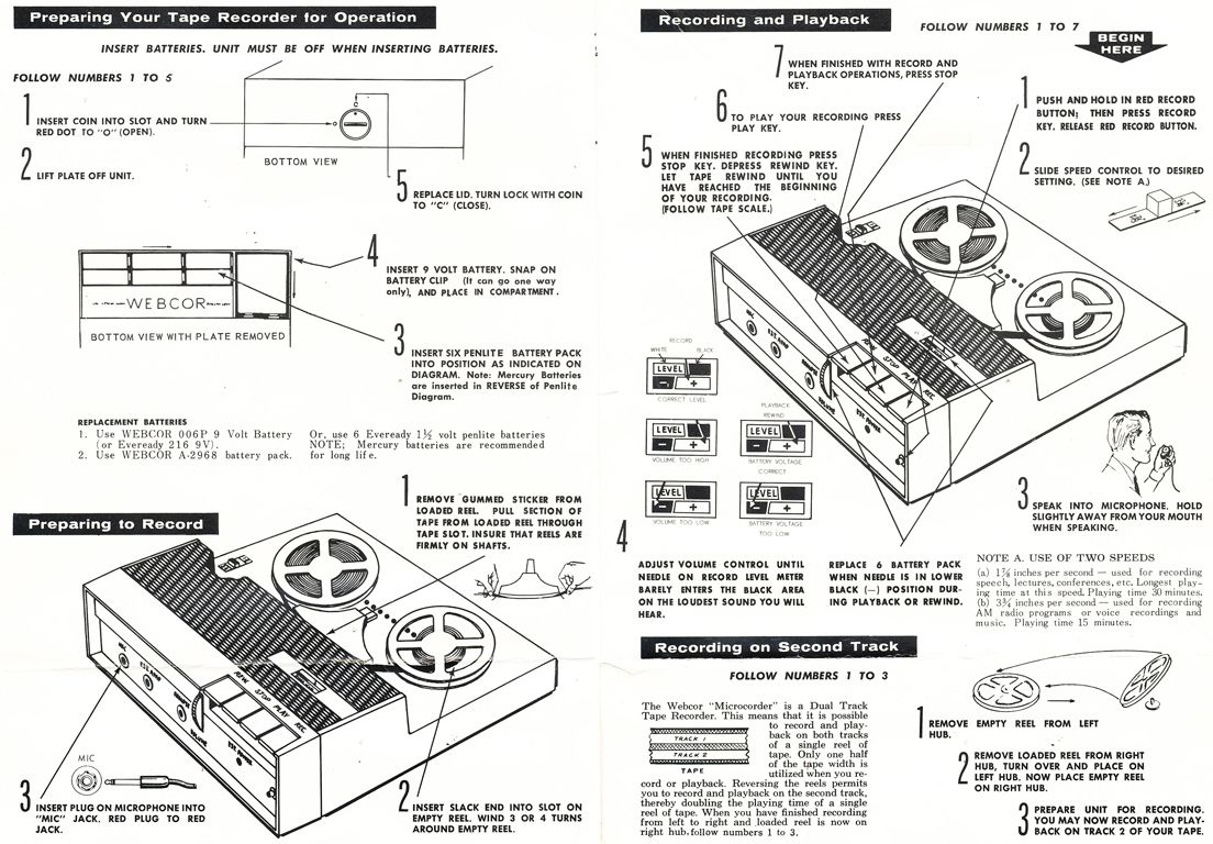 1960 manual for the Webcor 3 inch reel portable tape