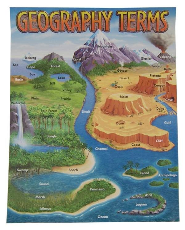 Geography Terms Learning Charts Main photo Cover
