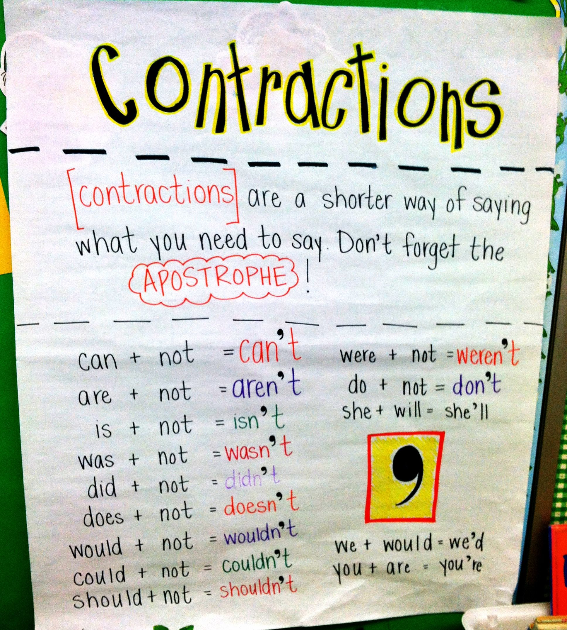 Contractions Anchor Chart