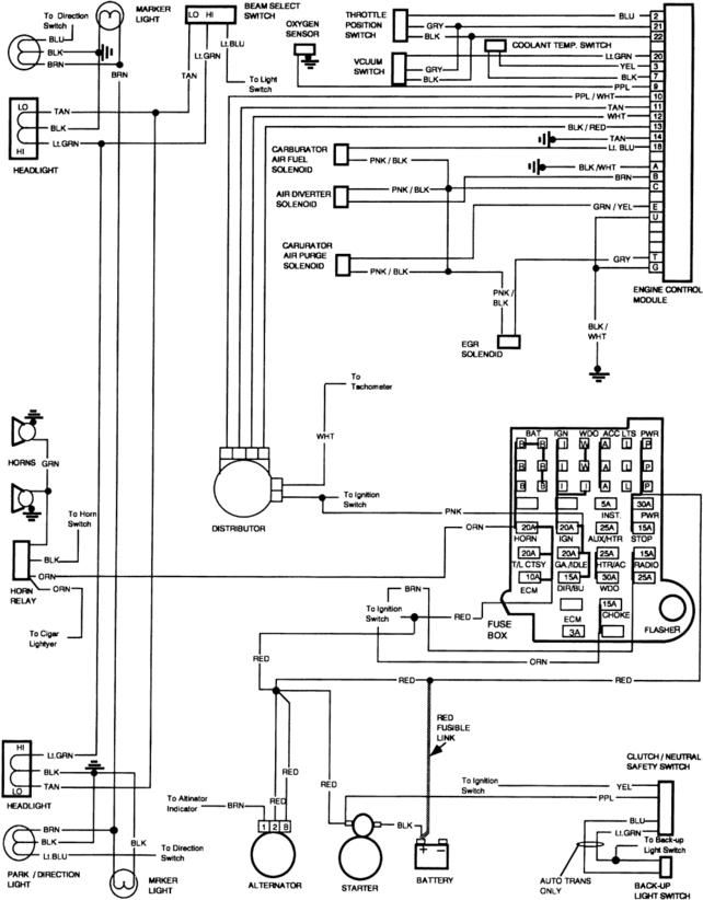 1986 chevy truck wiring diagram 1984 Chevy Caprice Fuse Box Diagram 1986 chevy truck fuse box connectors