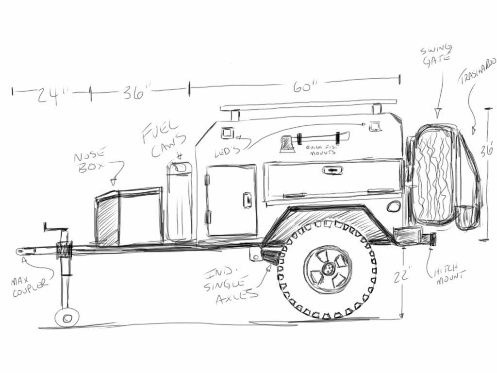 M101a2 Military Trailer Wiring Diagram Universal Auto