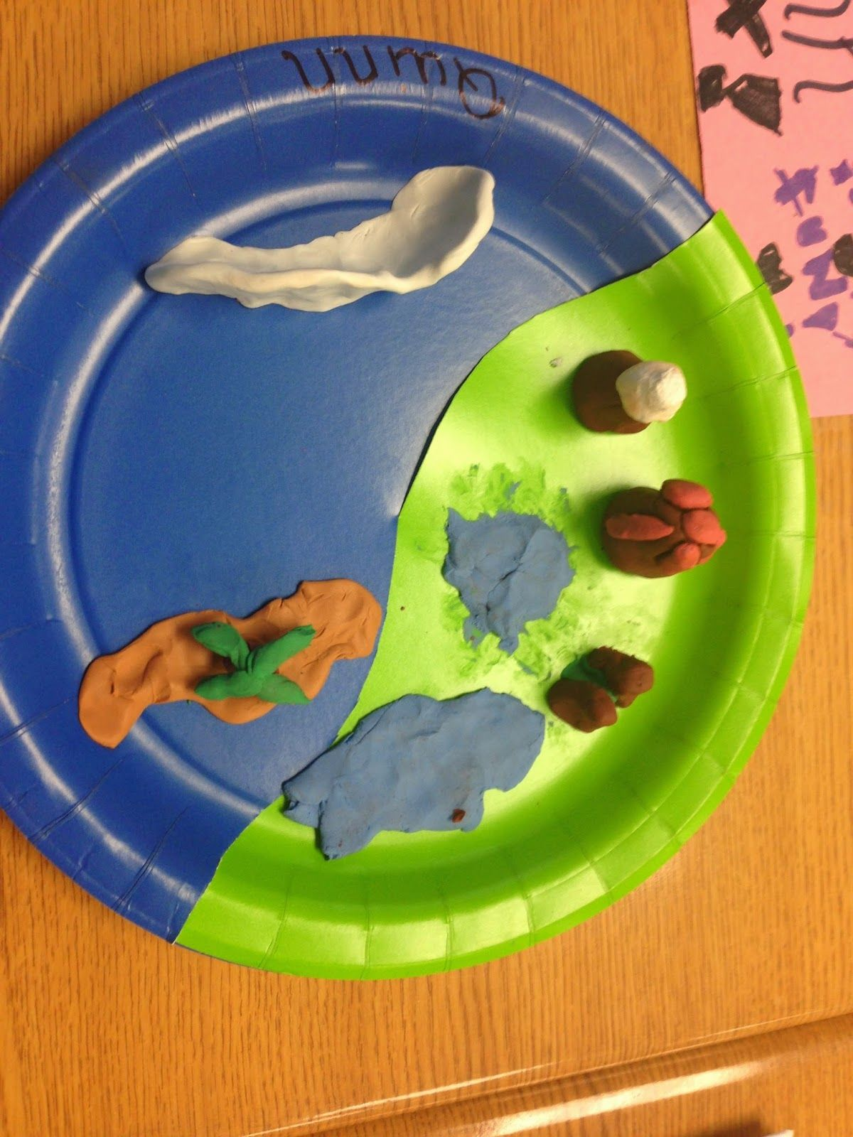 Landforms With Paper Plates And Clay