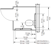 Dimensions of A Bathroom Stall | Restroom design ...