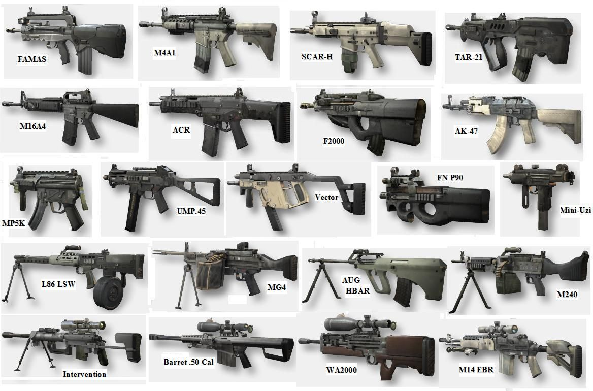 Image Detail For Image Weapons Of MW2 Primaryjpg