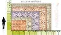 rug size chart