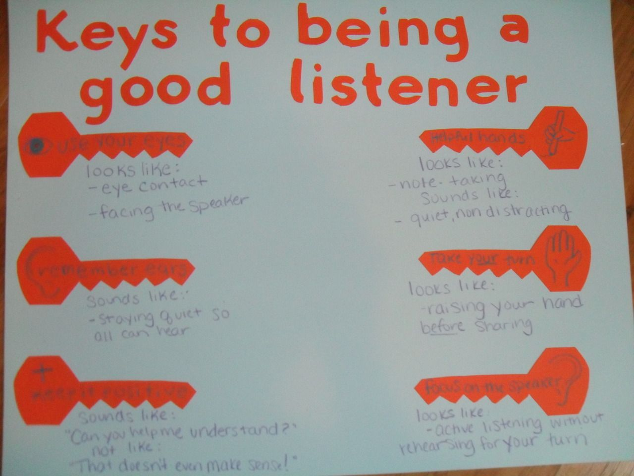 Keys To Being A Good Listener Listening Skills Poster Sometimes Middle Schoolers Need A