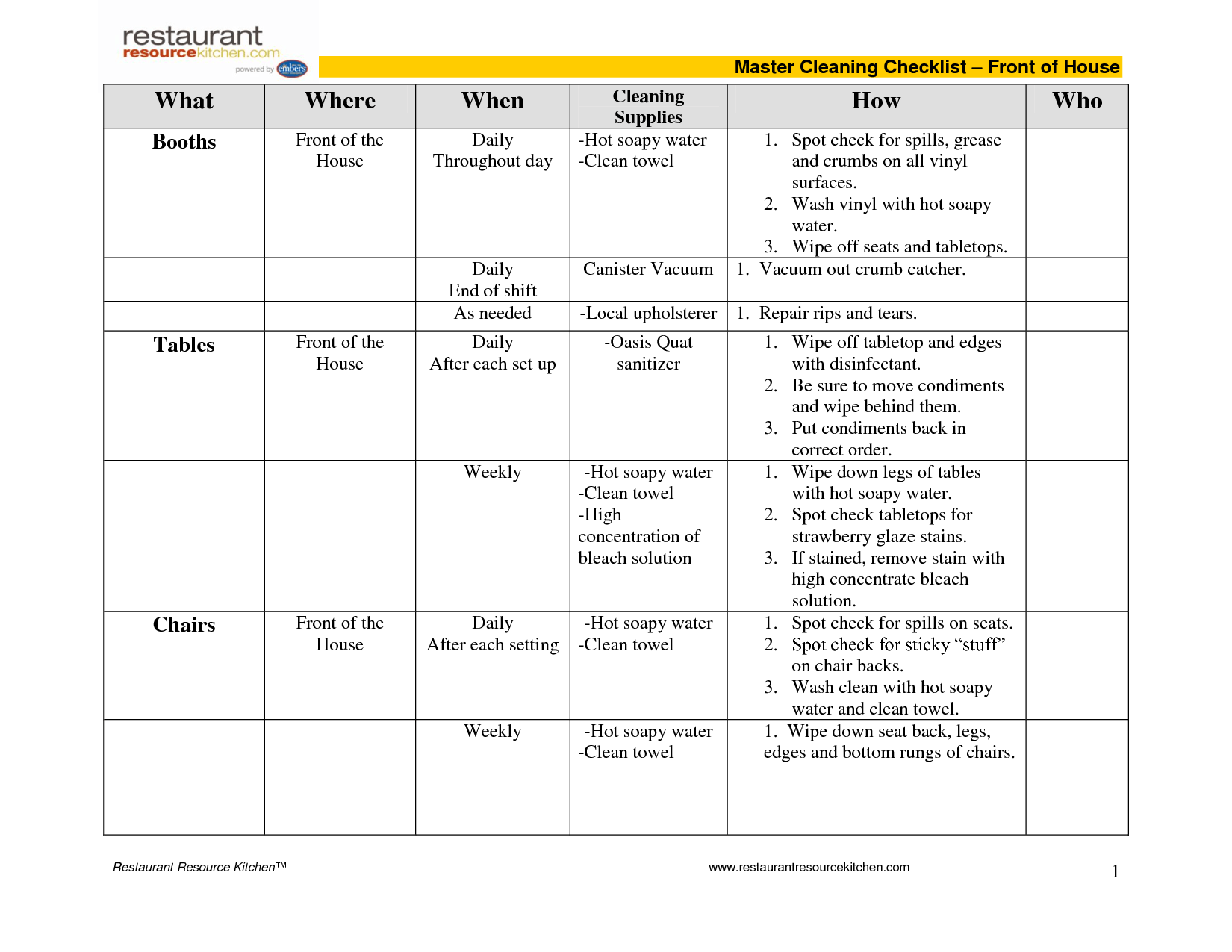 Kitchen Cleaning Schedule Template