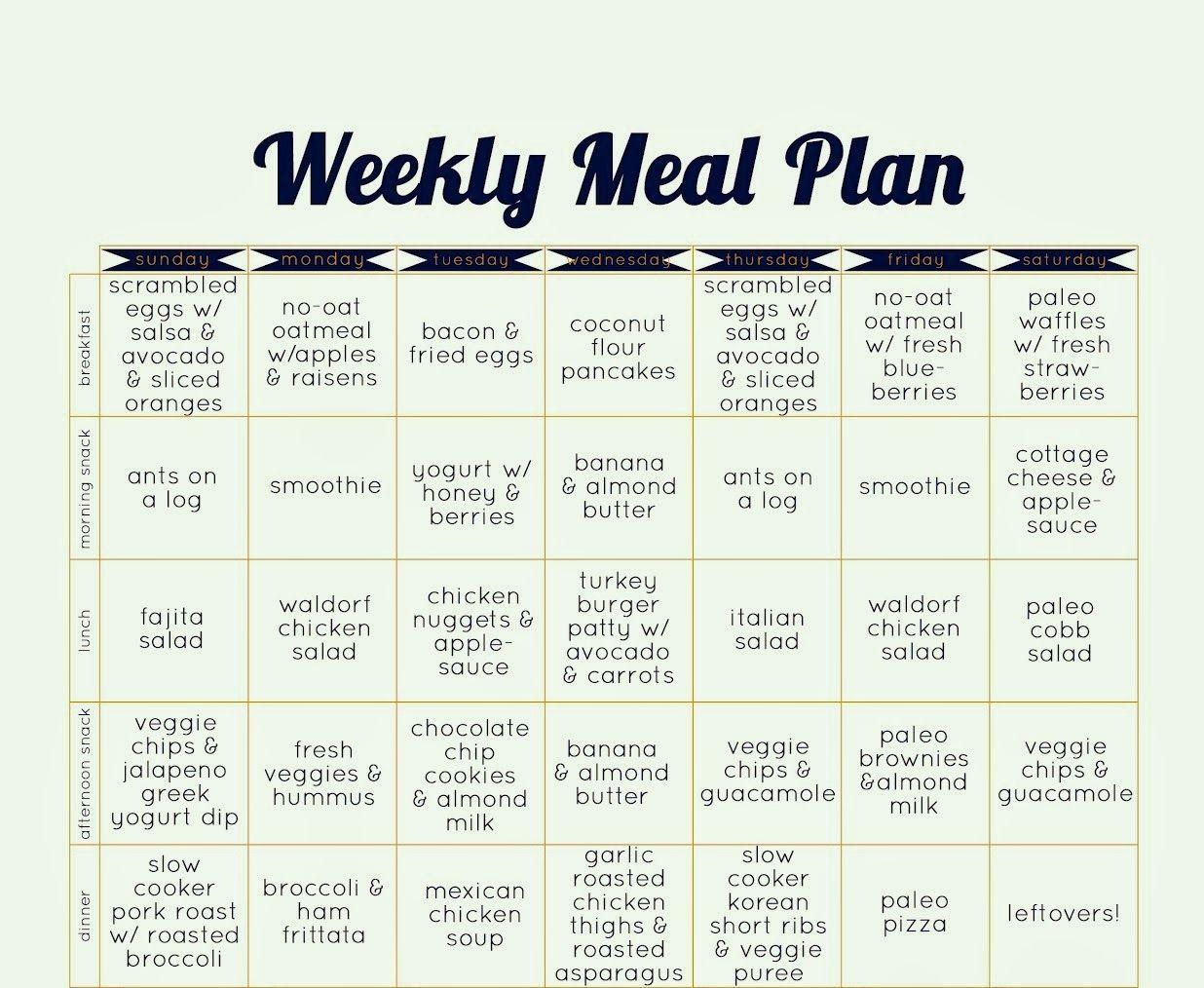 Paleot Meal Plan