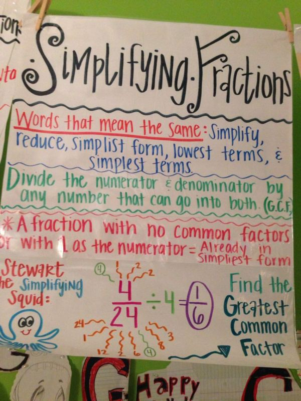 Common Core 4th Grade Math Simplifying Fractions Anchor