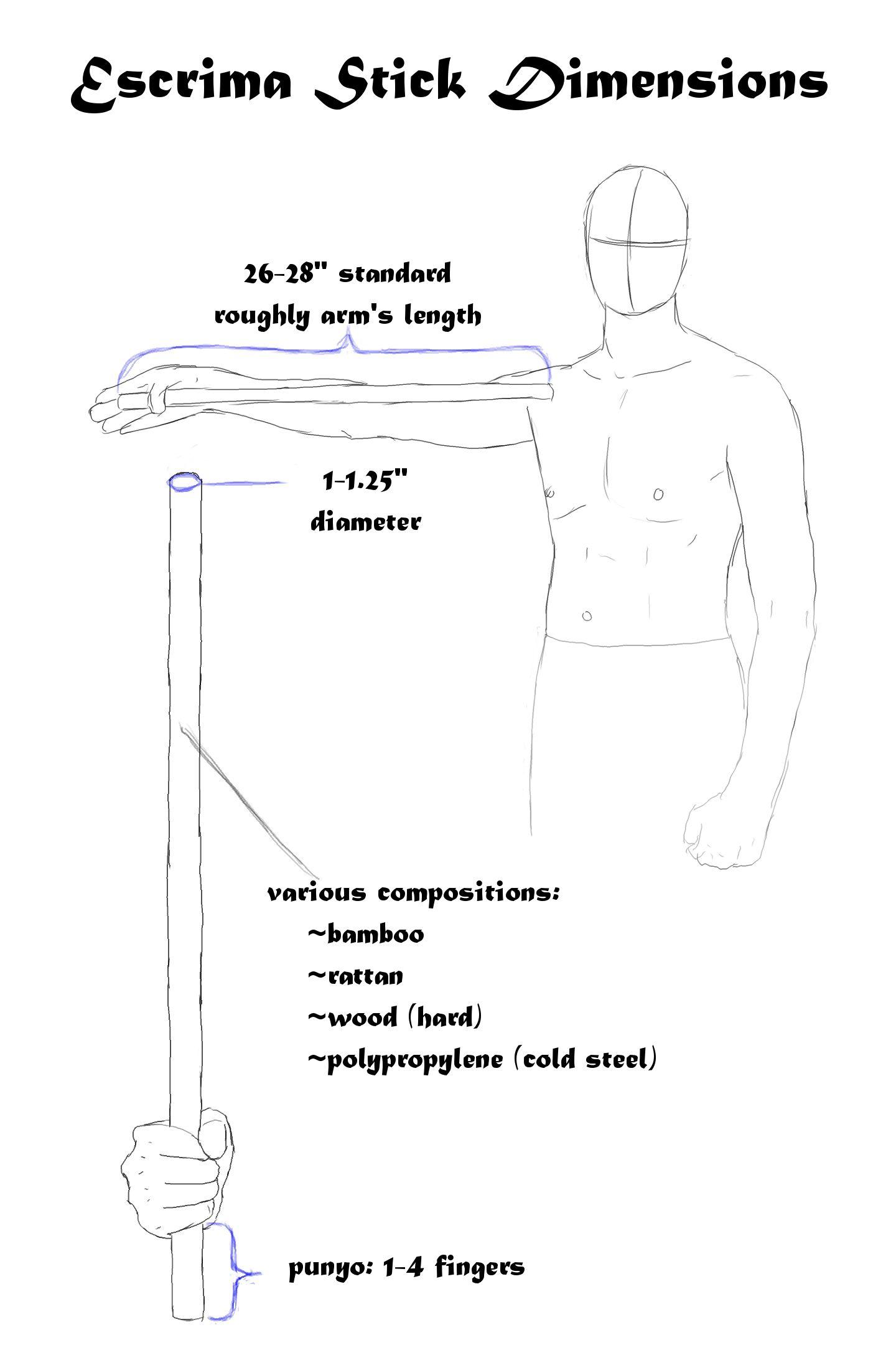 martial arts diagram jeep cj2a wiring escrima stick dimensions karaté 43 pinterest