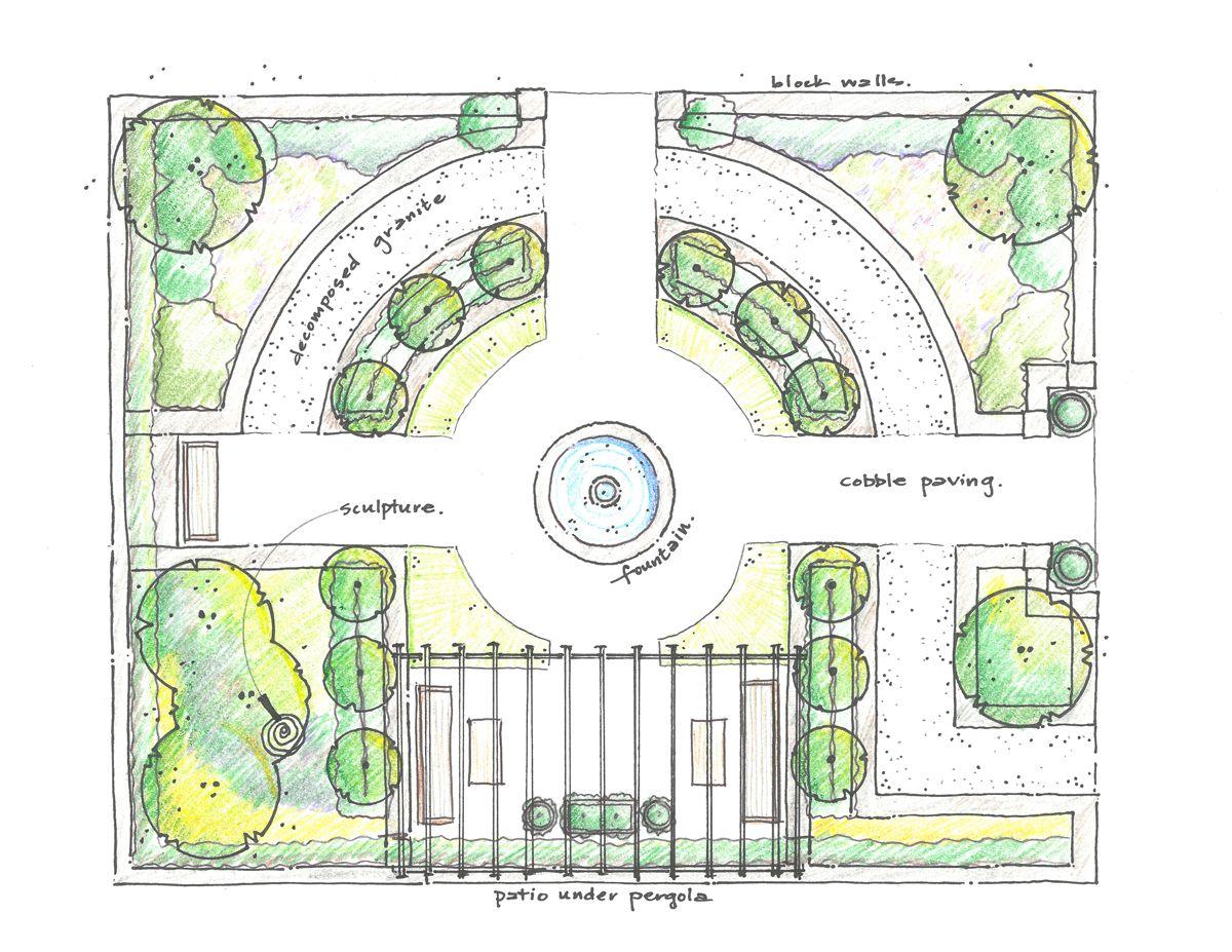 Garden Design Plan Pergola Google Search Turmas De Paisagismo
