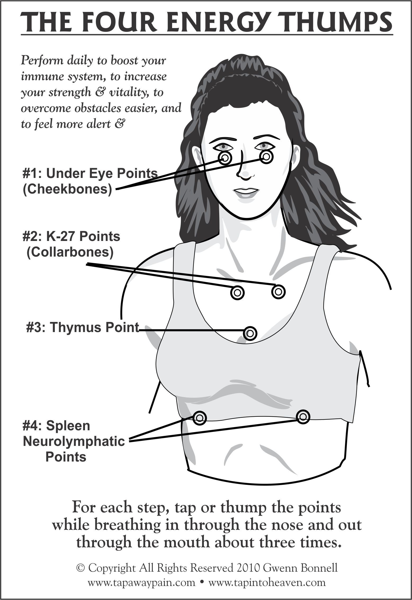 face pressure points diagram cmc jack plate wiring eft tapping pdf click here for the four energy