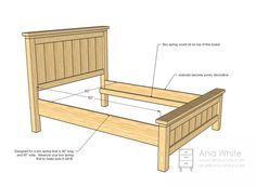 I Took Notes And Built This Bed Full Size To Fit An Ikea Morgedal It S You Can Build A Simple Storage