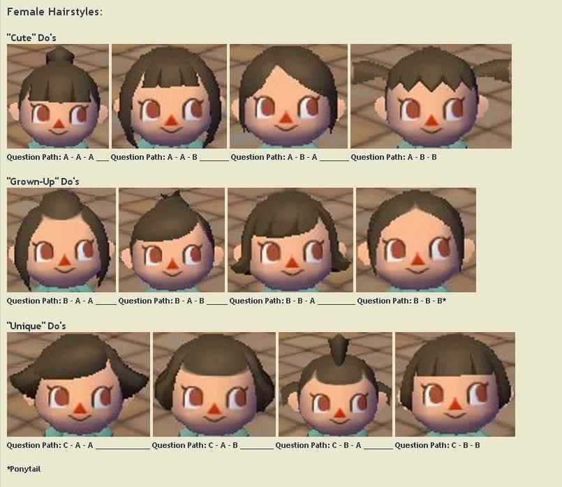 The 25 Best Animal Crossing Frisuren Ideas On Pinterest